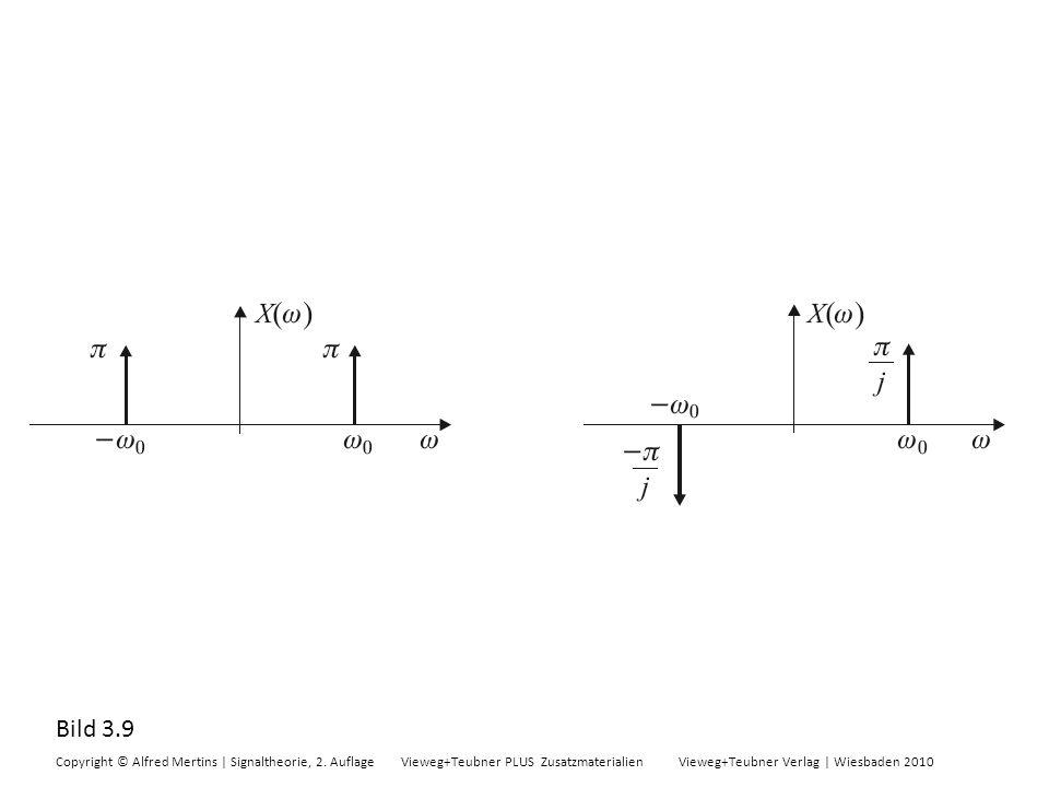 Bild 3.9 Copyright © Alfred Mertins | Signaltheorie, 2. Auflage Vieweg+Teubner PLUS Zusatzmaterialien Vieweg+Teubner Verlag | Wiesbaden 2010