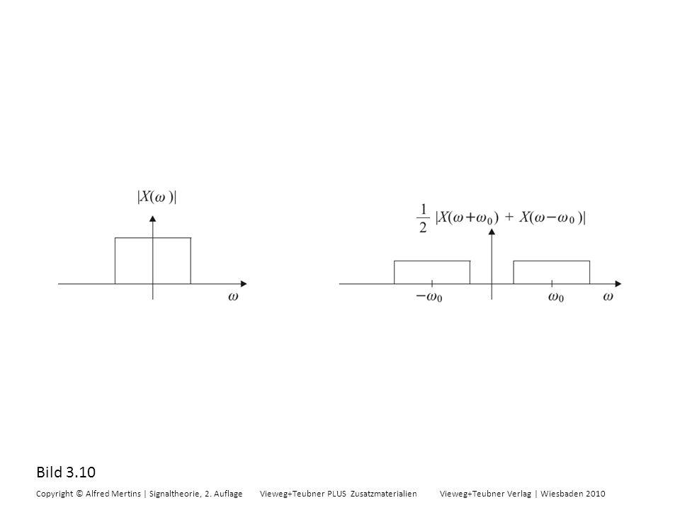 Bild 3.10 Copyright © Alfred Mertins | Signaltheorie, 2. Auflage Vieweg+Teubner PLUS Zusatzmaterialien Vieweg+Teubner Verlag | Wiesbaden 2010
