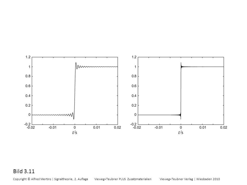 Bild 3.11 Copyright © Alfred Mertins | Signaltheorie, 2. Auflage Vieweg+Teubner PLUS Zusatzmaterialien Vieweg+Teubner Verlag | Wiesbaden 2010