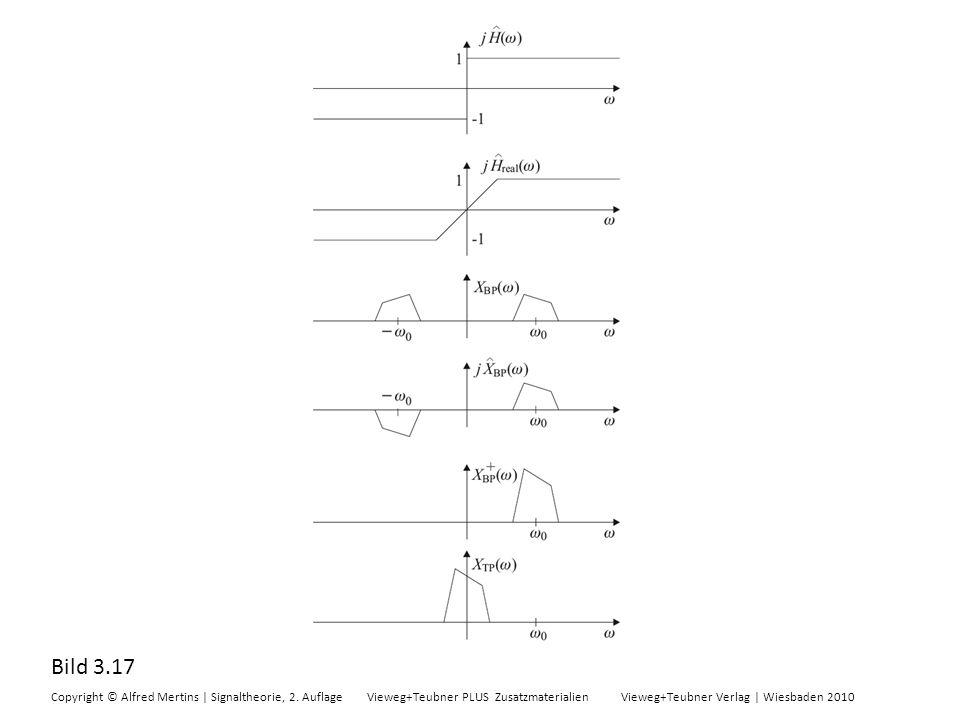 Bild 3.17 Copyright © Alfred Mertins | Signaltheorie, 2. Auflage Vieweg+Teubner PLUS Zusatzmaterialien Vieweg+Teubner Verlag | Wiesbaden 2010