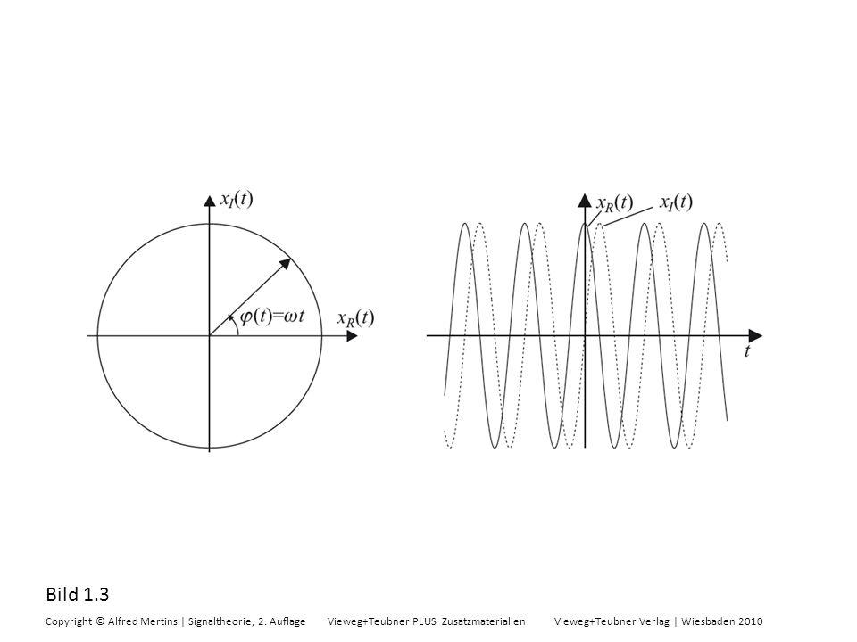 Bild 1.3 Copyright © Alfred Mertins | Signaltheorie, 2. Auflage Vieweg+Teubner PLUS Zusatzmaterialien Vieweg+Teubner Verlag | Wiesbaden 2010