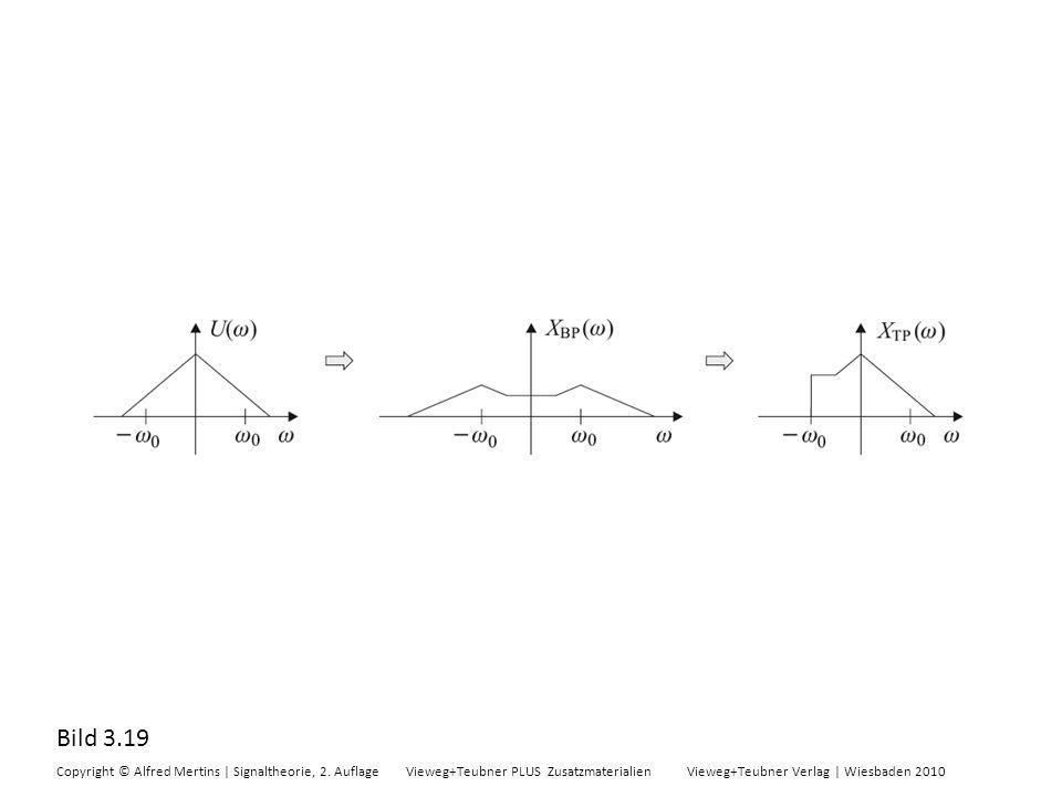 Bild 3.19 Copyright © Alfred Mertins | Signaltheorie, 2. Auflage Vieweg+Teubner PLUS Zusatzmaterialien Vieweg+Teubner Verlag | Wiesbaden 2010