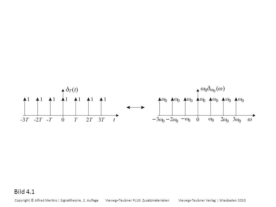 Bild 4.1 Copyright © Alfred Mertins | Signaltheorie, 2. Auflage Vieweg+Teubner PLUS Zusatzmaterialien Vieweg+Teubner Verlag | Wiesbaden 2010