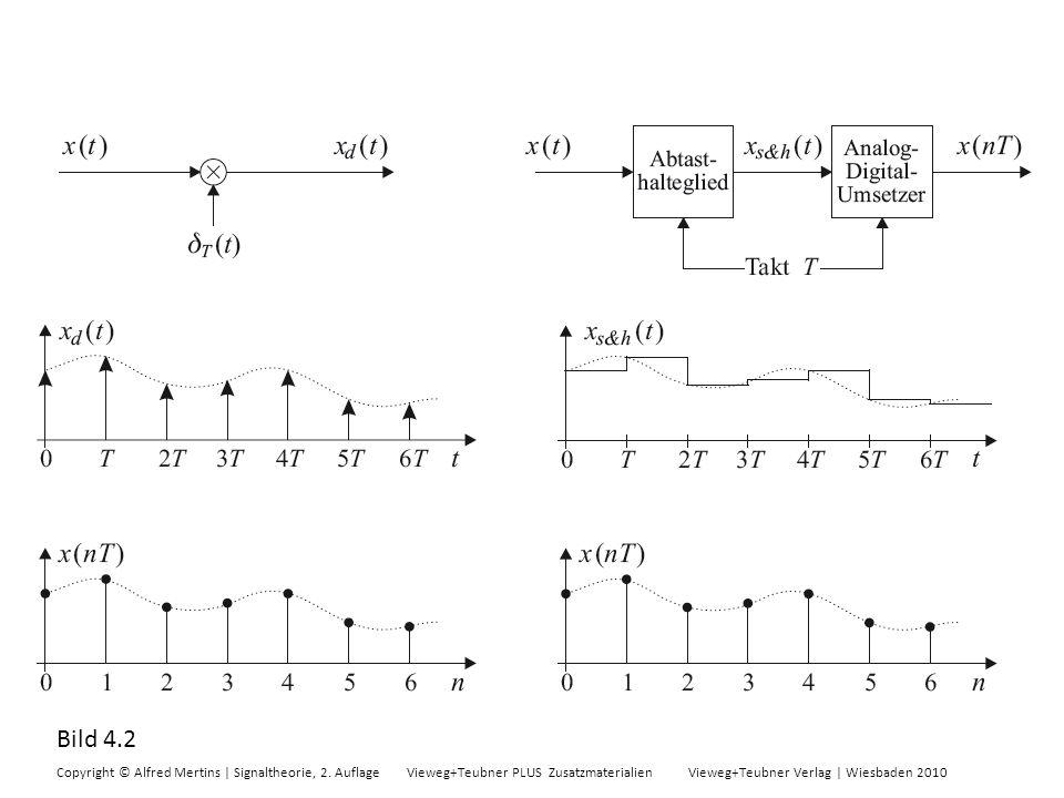 Bild 4.2 Copyright © Alfred Mertins | Signaltheorie, 2. Auflage Vieweg+Teubner PLUS Zusatzmaterialien Vieweg+Teubner Verlag | Wiesbaden 2010