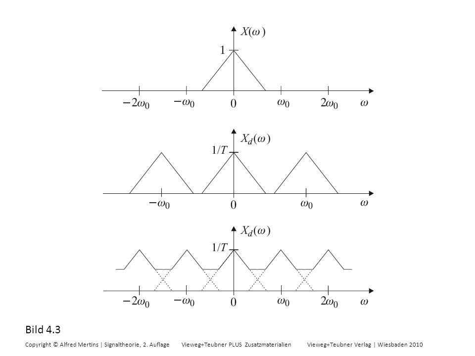 Bild 4.3 Copyright © Alfred Mertins | Signaltheorie, 2. Auflage Vieweg+Teubner PLUS Zusatzmaterialien Vieweg+Teubner Verlag | Wiesbaden 2010