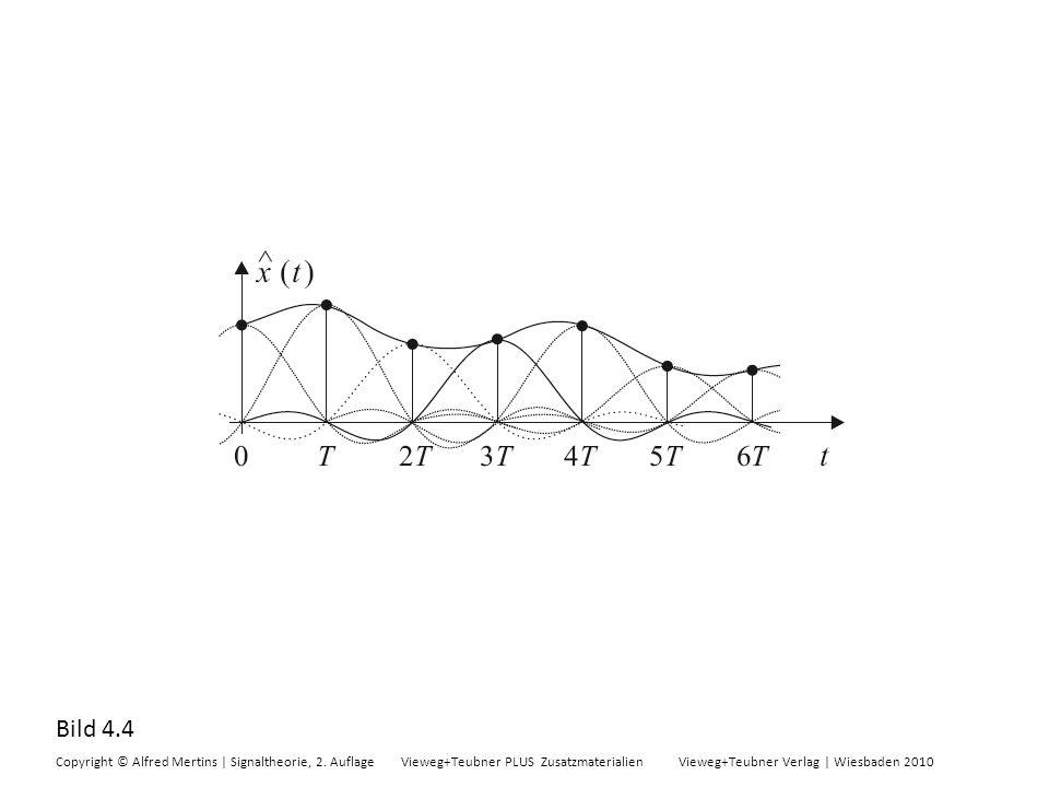Bild 4.4 Copyright © Alfred Mertins | Signaltheorie, 2. Auflage Vieweg+Teubner PLUS Zusatzmaterialien Vieweg+Teubner Verlag | Wiesbaden 2010