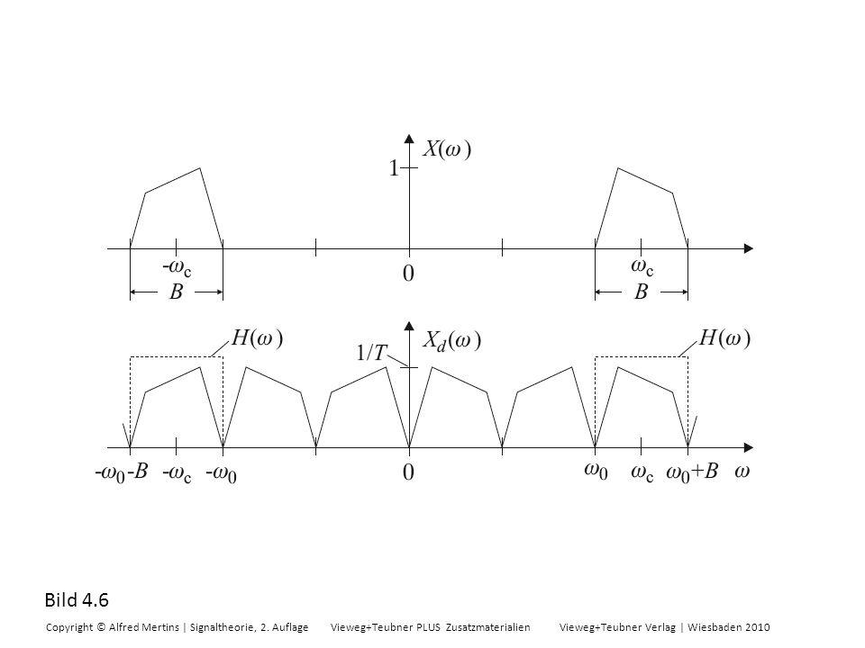 Bild 4.6 Copyright © Alfred Mertins | Signaltheorie, 2. Auflage Vieweg+Teubner PLUS Zusatzmaterialien Vieweg+Teubner Verlag | Wiesbaden 2010