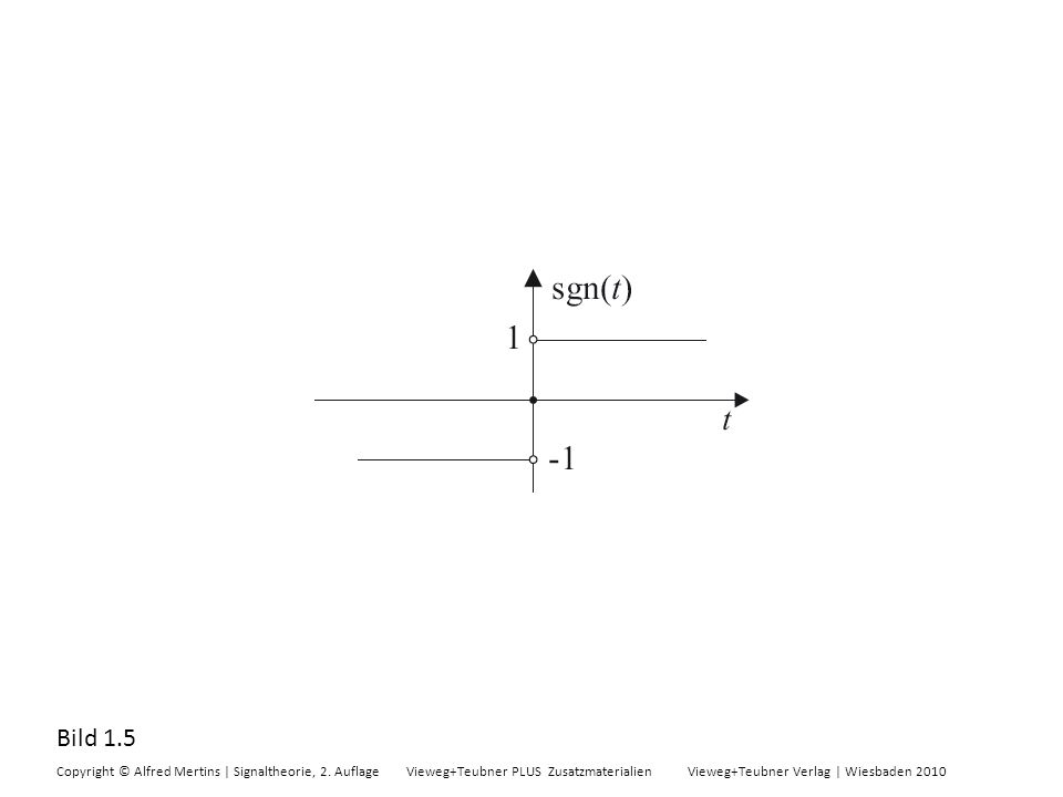 Bild 1.5 Copyright © Alfred Mertins | Signaltheorie, 2. Auflage Vieweg+Teubner PLUS Zusatzmaterialien Vieweg+Teubner Verlag | Wiesbaden 2010