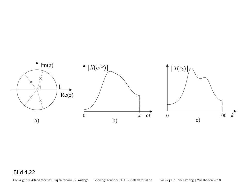 Bild 4.22 Copyright © Alfred Mertins | Signaltheorie, 2. Auflage Vieweg+Teubner PLUS Zusatzmaterialien Vieweg+Teubner Verlag | Wiesbaden 2010