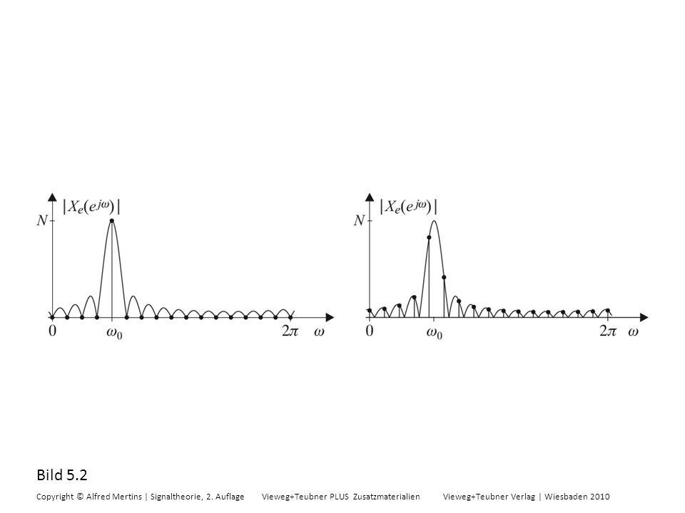Bild 5.2 Copyright © Alfred Mertins | Signaltheorie, 2. Auflage Vieweg+Teubner PLUS Zusatzmaterialien Vieweg+Teubner Verlag | Wiesbaden 2010
