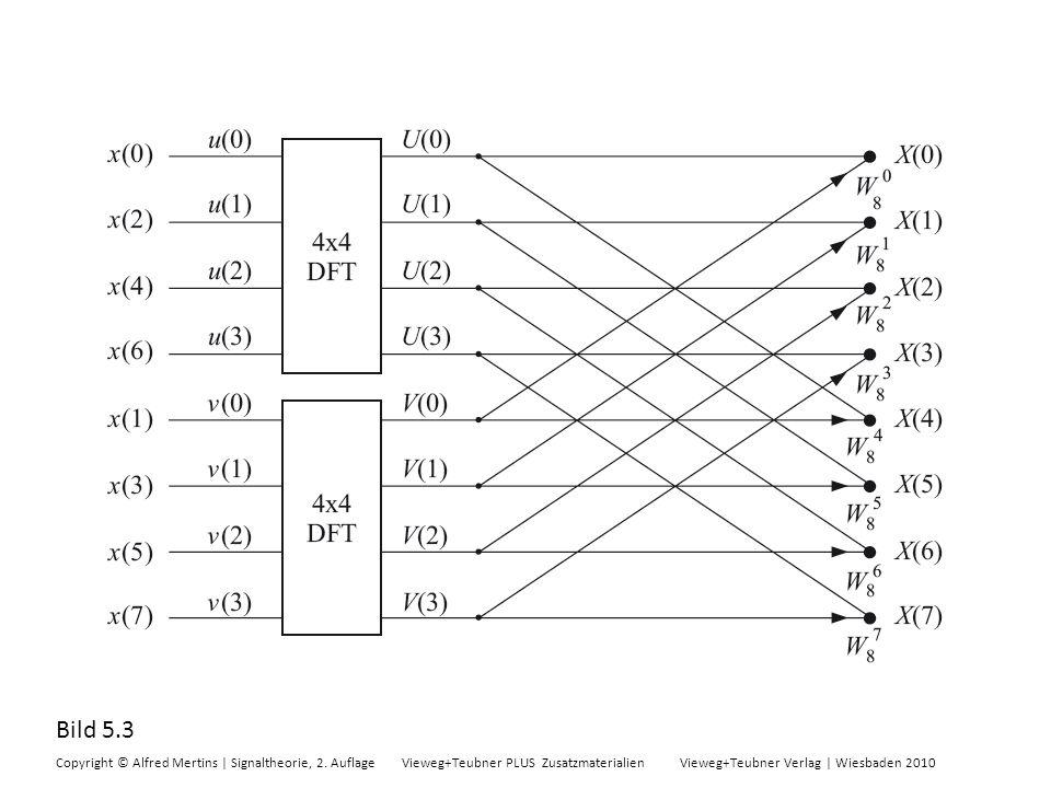 Bild 5.3 Copyright © Alfred Mertins | Signaltheorie, 2. Auflage Vieweg+Teubner PLUS Zusatzmaterialien Vieweg+Teubner Verlag | Wiesbaden 2010