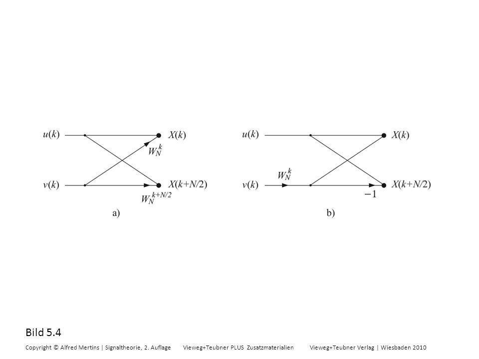 Bild 5.4 Copyright © Alfred Mertins | Signaltheorie, 2. Auflage Vieweg+Teubner PLUS Zusatzmaterialien Vieweg+Teubner Verlag | Wiesbaden 2010