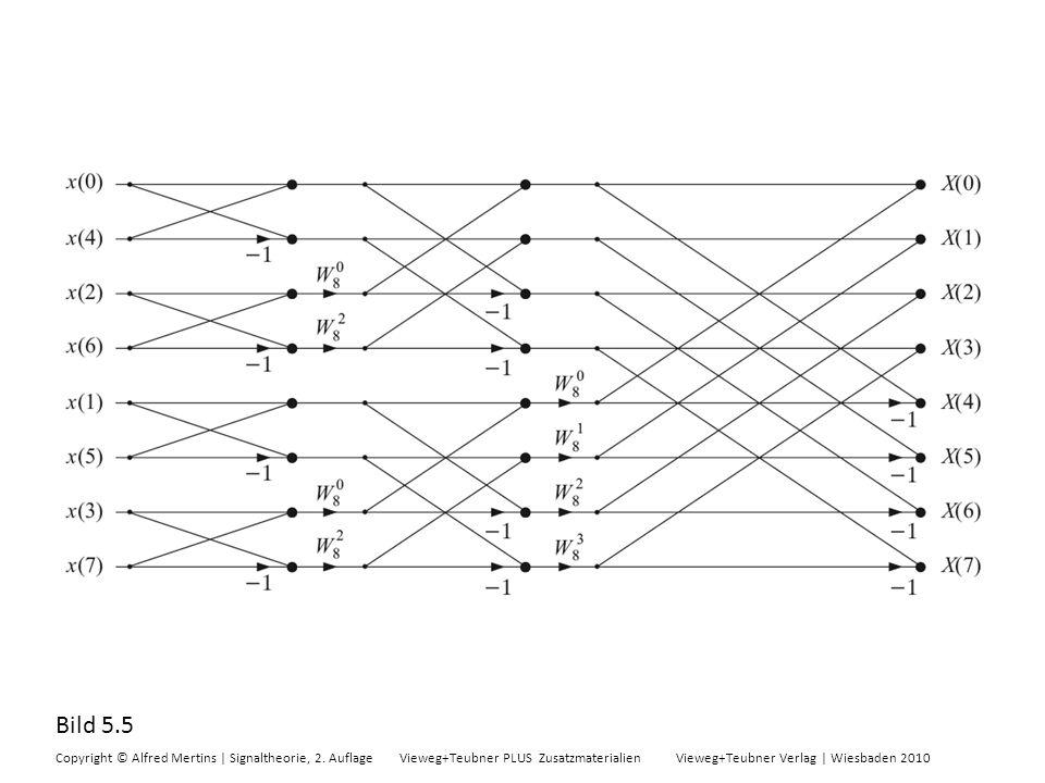 Bild 5.5 Copyright © Alfred Mertins | Signaltheorie, 2. Auflage Vieweg+Teubner PLUS Zusatzmaterialien Vieweg+Teubner Verlag | Wiesbaden 2010
