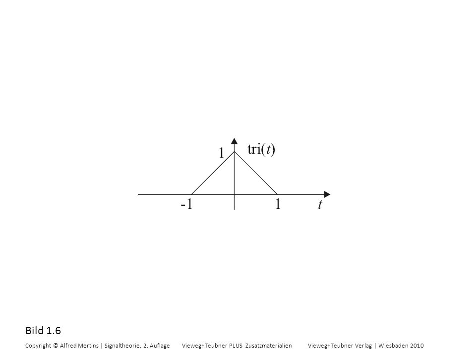 Bild 6.2 Copyright © Alfred Mertins | Signaltheorie, 2.