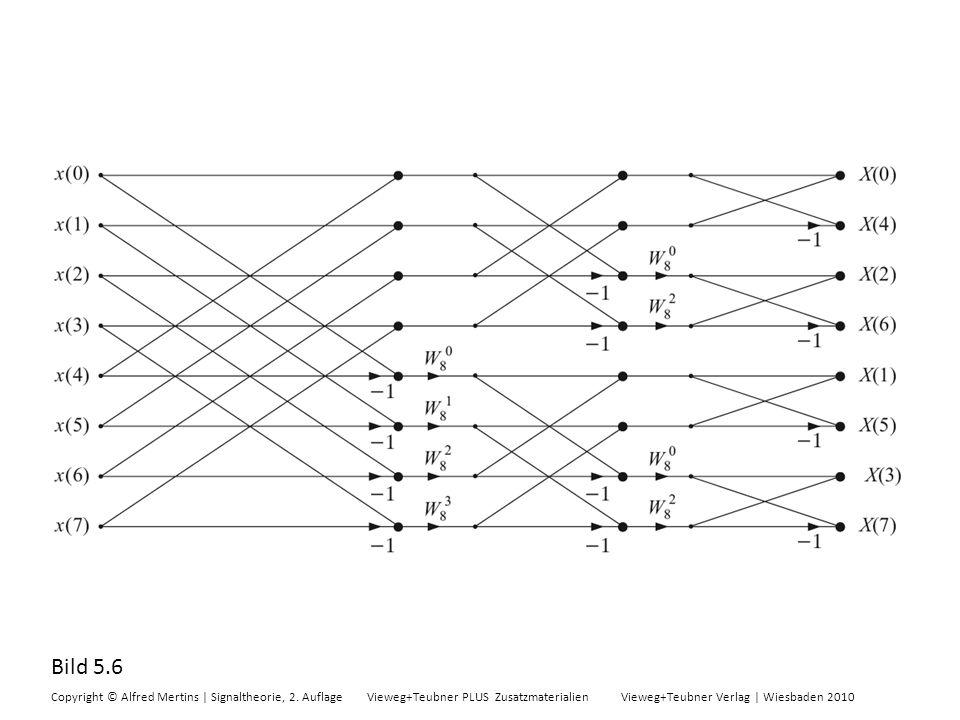 Bild 5.6 Copyright © Alfred Mertins | Signaltheorie, 2. Auflage Vieweg+Teubner PLUS Zusatzmaterialien Vieweg+Teubner Verlag | Wiesbaden 2010