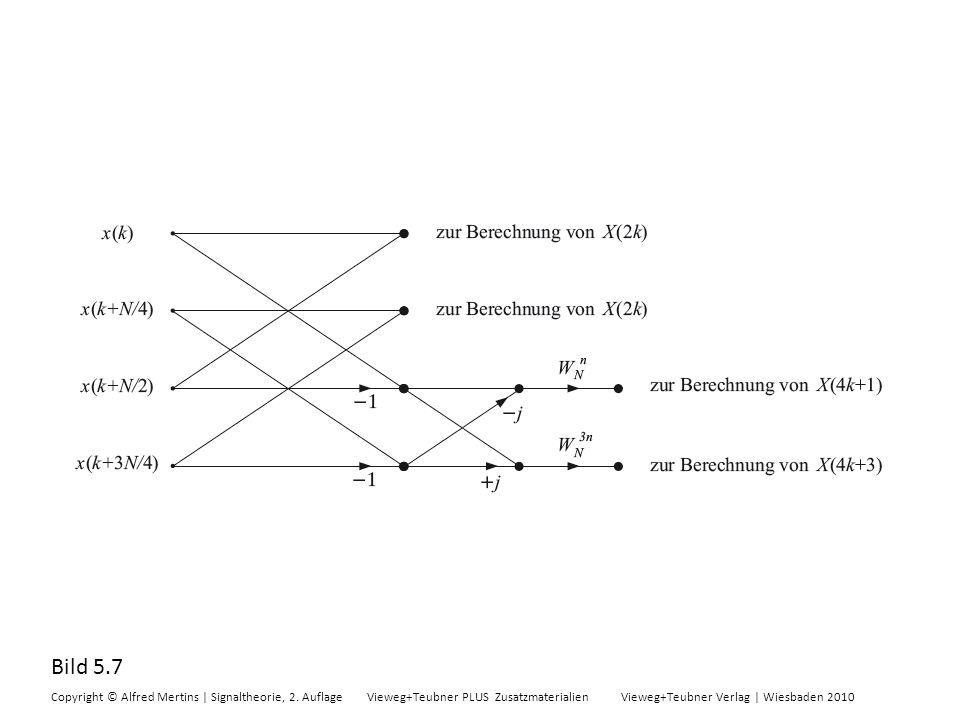 Bild 5.7 Copyright © Alfred Mertins | Signaltheorie, 2. Auflage Vieweg+Teubner PLUS Zusatzmaterialien Vieweg+Teubner Verlag | Wiesbaden 2010
