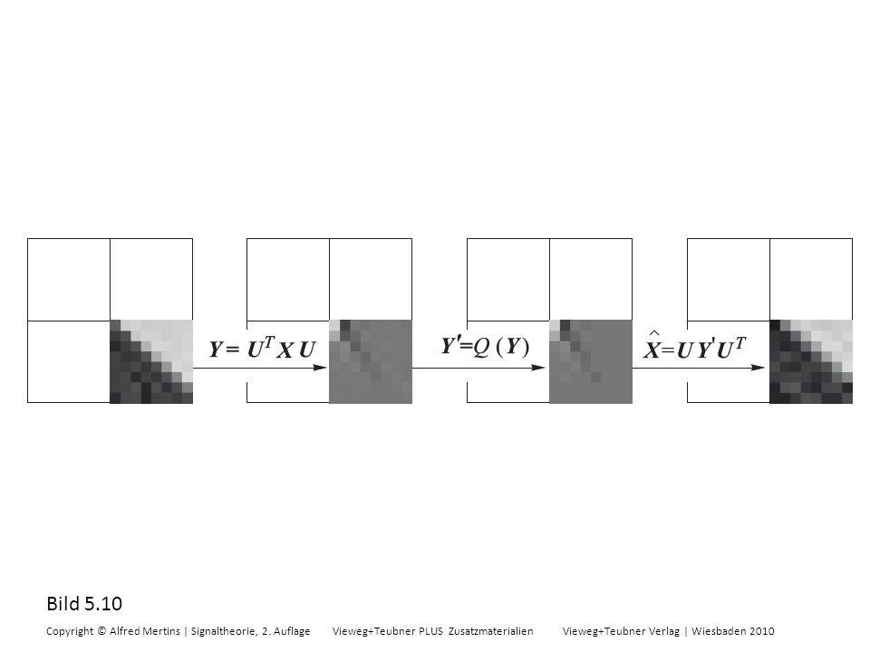 Bild 5.10 Copyright © Alfred Mertins | Signaltheorie, 2. Auflage Vieweg+Teubner PLUS Zusatzmaterialien Vieweg+Teubner Verlag | Wiesbaden 2010
