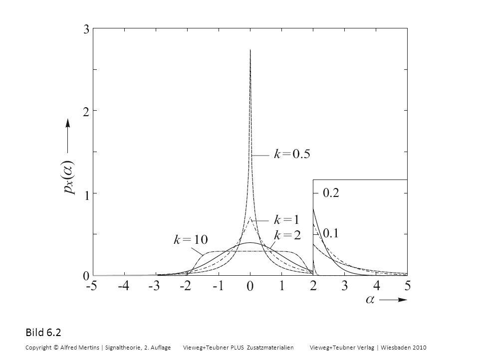 Bild 6.2 Copyright © Alfred Mertins | Signaltheorie, 2. Auflage Vieweg+Teubner PLUS Zusatzmaterialien Vieweg+Teubner Verlag | Wiesbaden 2010