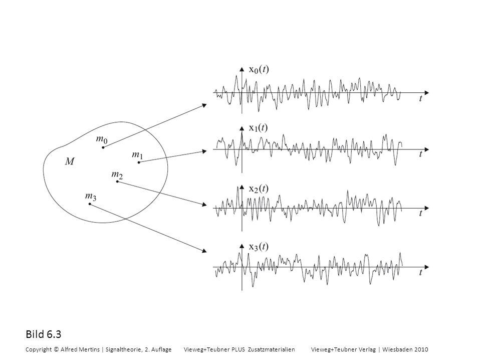 Bild 6.3 Copyright © Alfred Mertins | Signaltheorie, 2. Auflage Vieweg+Teubner PLUS Zusatzmaterialien Vieweg+Teubner Verlag | Wiesbaden 2010