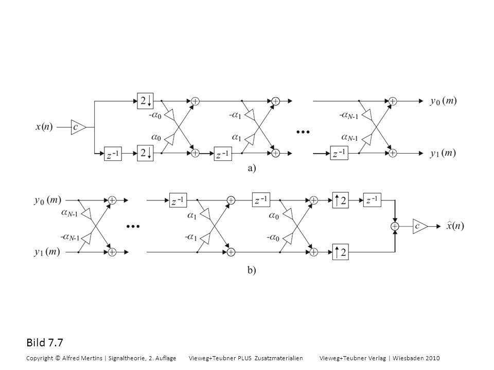 Bild 7.7 Copyright © Alfred Mertins | Signaltheorie, 2. Auflage Vieweg+Teubner PLUS Zusatzmaterialien Vieweg+Teubner Verlag | Wiesbaden 2010