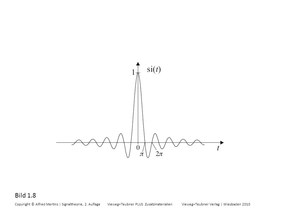 Bild 1.8 Copyright © Alfred Mertins | Signaltheorie, 2. Auflage Vieweg+Teubner PLUS Zusatzmaterialien Vieweg+Teubner Verlag | Wiesbaden 2010