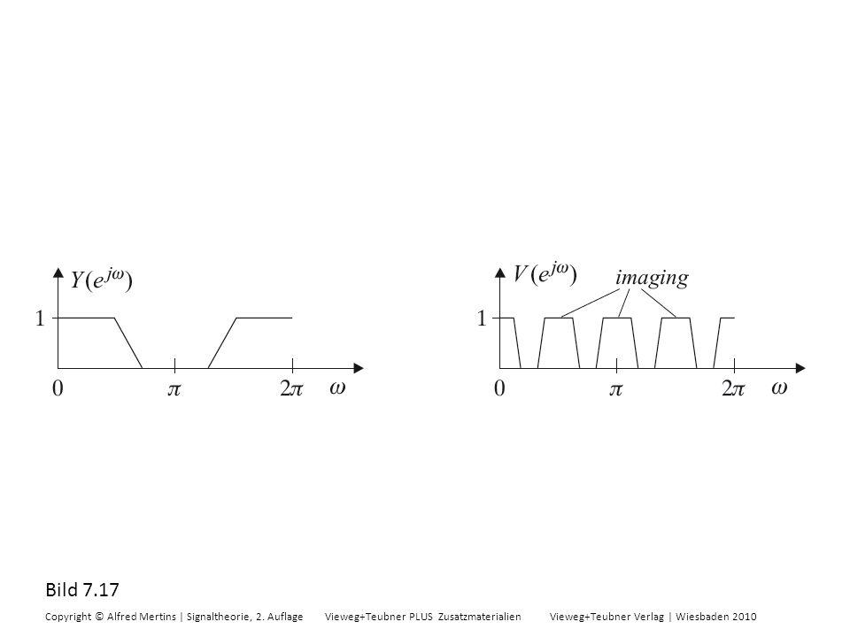 Bild 7.17 Copyright © Alfred Mertins | Signaltheorie, 2. Auflage Vieweg+Teubner PLUS Zusatzmaterialien Vieweg+Teubner Verlag | Wiesbaden 2010