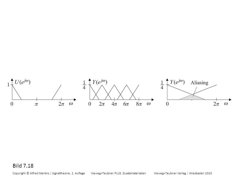 Bild 7.18 Copyright © Alfred Mertins | Signaltheorie, 2. Auflage Vieweg+Teubner PLUS Zusatzmaterialien Vieweg+Teubner Verlag | Wiesbaden 2010