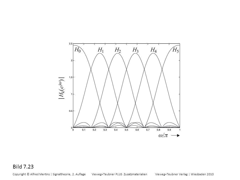 Bild 7.23 Copyright © Alfred Mertins | Signaltheorie, 2. Auflage Vieweg+Teubner PLUS Zusatzmaterialien Vieweg+Teubner Verlag | Wiesbaden 2010