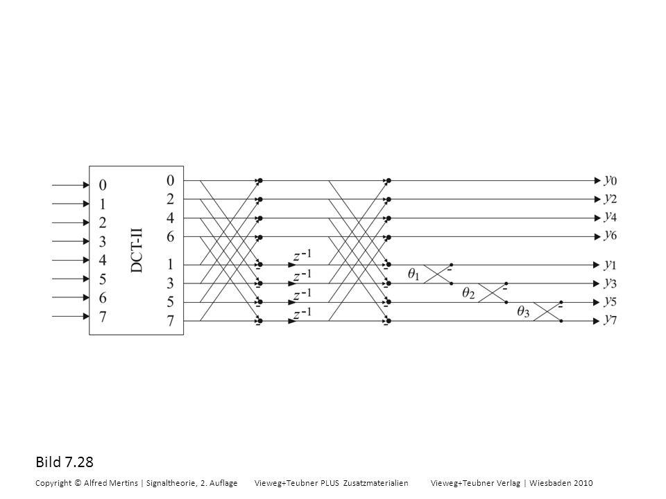 Bild 7.28 Copyright © Alfred Mertins | Signaltheorie, 2. Auflage Vieweg+Teubner PLUS Zusatzmaterialien Vieweg+Teubner Verlag | Wiesbaden 2010