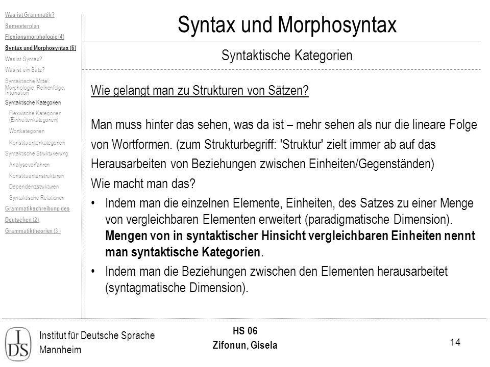 14 Institut für Deutsche Sprache Mannheim HS 06 Zifonun, Gisela Was ist Grammatik? Semesterplan Flexionsmorphologie (4) Syntax und Morphosyntax (6) Wa