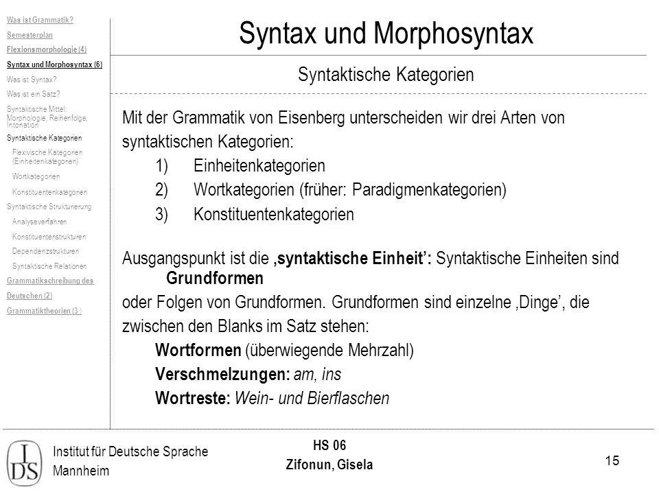15 Institut für Deutsche Sprache Mannheim HS 06 Zifonun, Gisela Was ist Grammatik? Semesterplan Flexionsmorphologie (4) Syntax und Morphosyntax (6) Wa