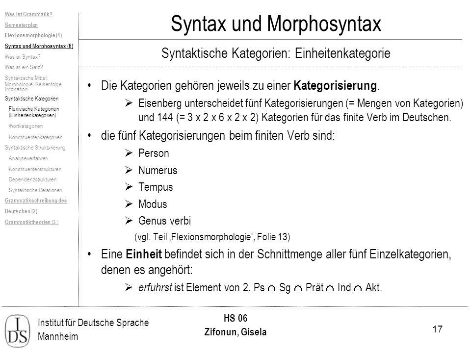 17 Institut für Deutsche Sprache Mannheim HS 06 Zifonun, Gisela Was ist Grammatik? Semesterplan Flexionsmorphologie (4) Syntax und Morphosyntax (6) Wa
