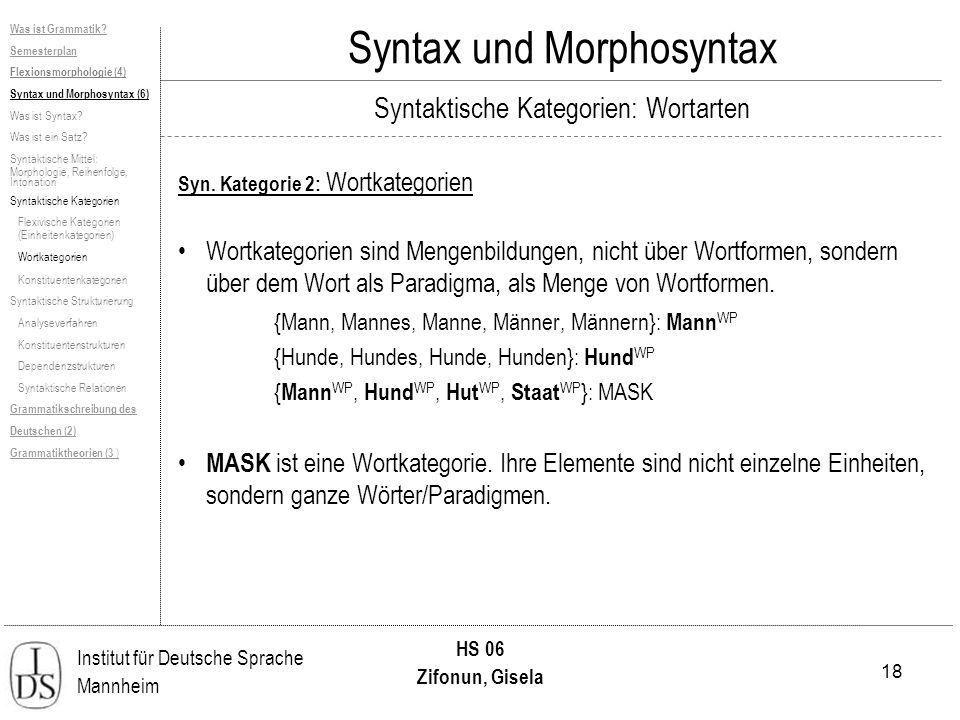 18 Institut für Deutsche Sprache Mannheim HS 06 Zifonun, Gisela Was ist Grammatik? Semesterplan Flexionsmorphologie (4) Syntax und Morphosyntax (6) Wa