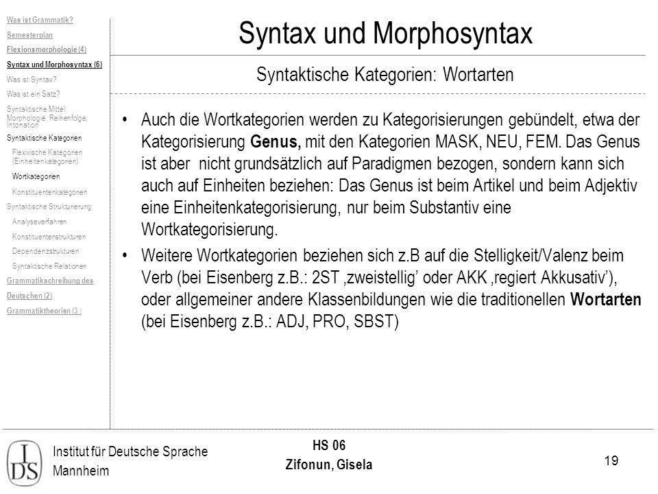 19 Institut für Deutsche Sprache Mannheim HS 06 Zifonun, Gisela Was ist Grammatik? Semesterplan Flexionsmorphologie (4) Syntax und Morphosyntax (6) Wa