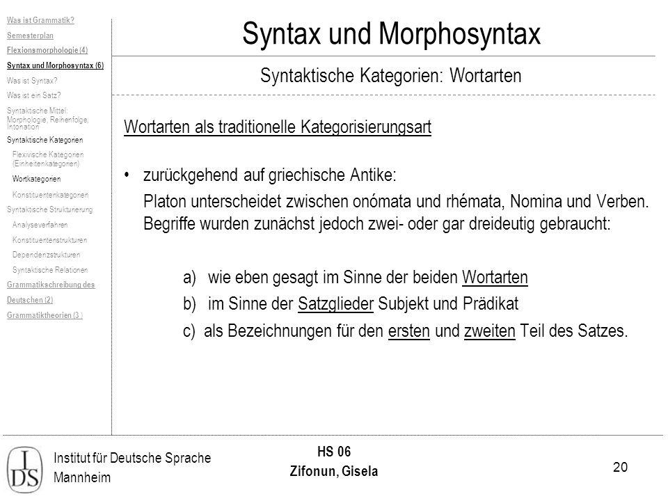 20 Institut für Deutsche Sprache Mannheim HS 06 Zifonun, Gisela Was ist Grammatik? Semesterplan Flexionsmorphologie (4) Syntax und Morphosyntax (6) Wa