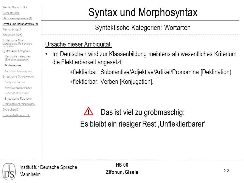 22 Institut für Deutsche Sprache Mannheim HS 06 Zifonun, Gisela Was ist Grammatik? Semesterplan Flexionsmorphologie (4) Syntax und Morphosyntax (6) Wa