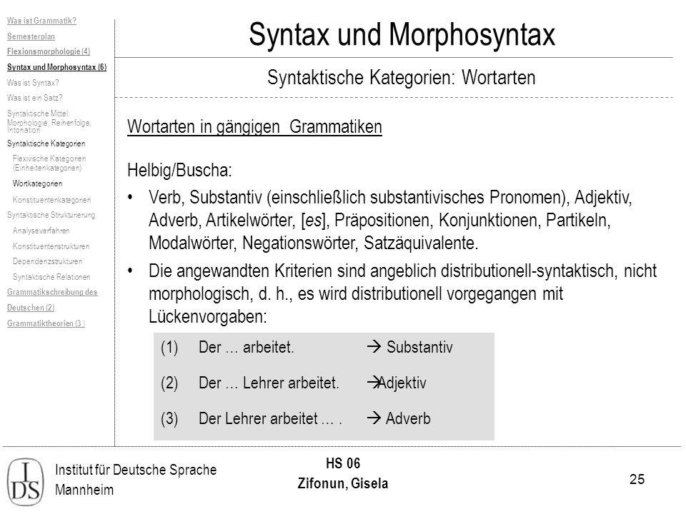 25 Institut für Deutsche Sprache Mannheim HS 06 Zifonun, Gisela Syntax und Morphosyntax Helbig/Buscha: Verb, Substantiv (einschließlich substantivisch