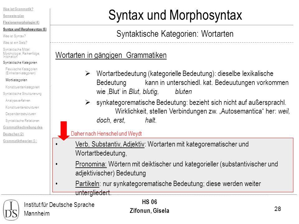 28 Institut für Deutsche Sprache Mannheim HS 06 Zifonun, Gisela Syntax und Morphosyntax Wortartbedeutung (kategorielle Bedeutung): dieselbe lexikalische Bedeutung kann in unterschiedl.