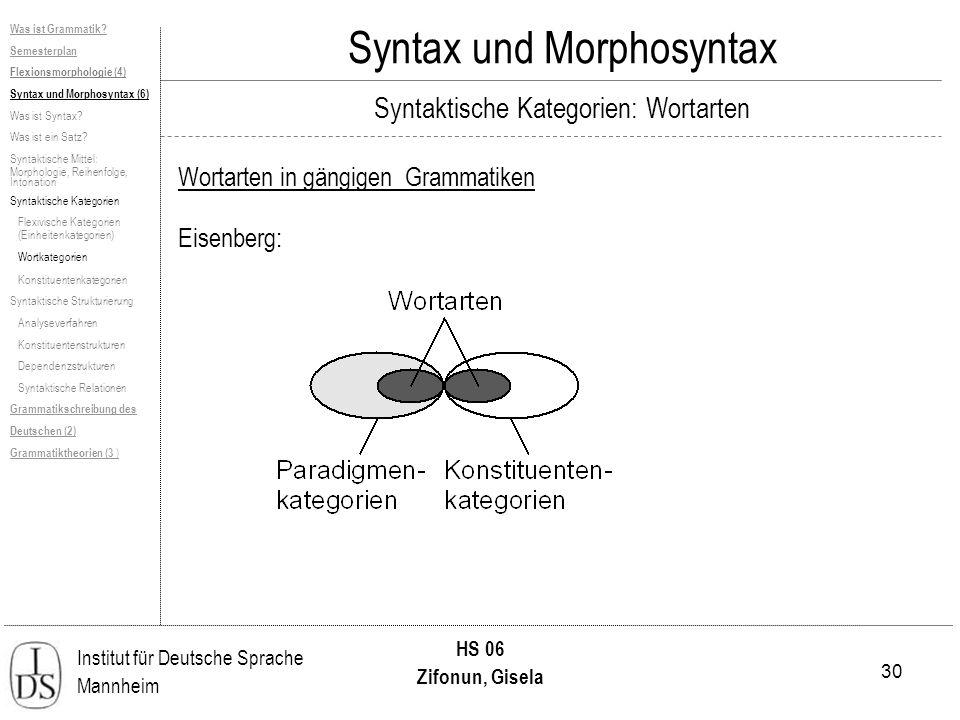 30 Institut für Deutsche Sprache Mannheim HS 06 Zifonun, Gisela Syntax und Morphosyntax Was ist Grammatik? Semesterplan Flexionsmorphologie (4) Syntax