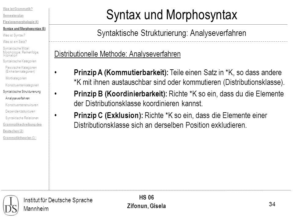 34 Institut für Deutsche Sprache Mannheim HS 06 Zifonun, Gisela Syntax und Morphosyntax Distributionelle Methode: Analyseverfahren Prinzip A (Kommutie