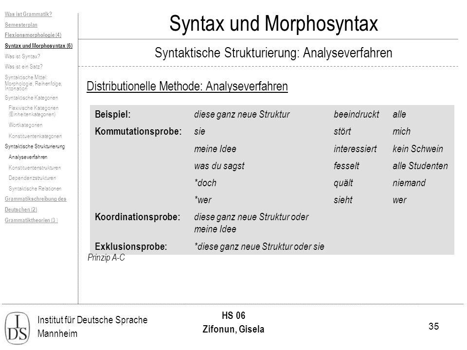 35 Institut für Deutsche Sprache Mannheim HS 06 Zifonun, Gisela Syntax und Morphosyntax Distributionelle Methode: Analyseverfahren Beispiel: diese gan