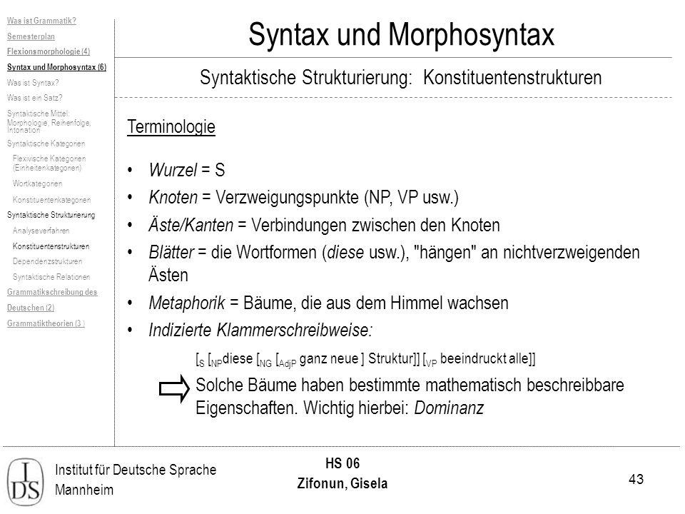 43 Institut für Deutsche Sprache Mannheim HS 06 Zifonun, Gisela Syntax und Morphosyntax Terminologie Wurzel = S Knoten = Verzweigungspunkte (NP, VP us