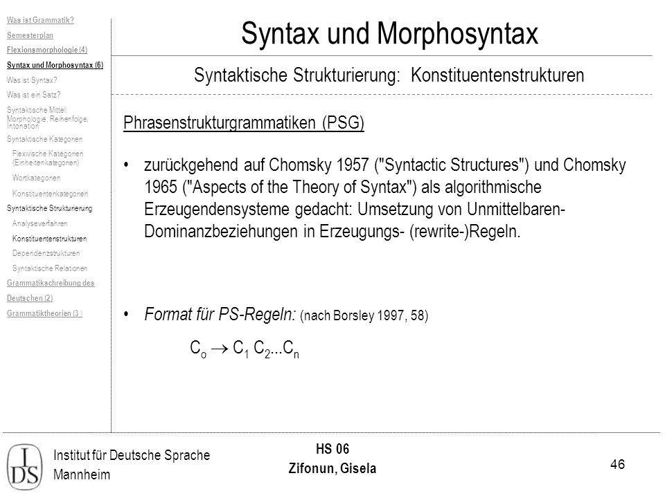 46 Institut für Deutsche Sprache Mannheim HS 06 Zifonun, Gisela Syntax und Morphosyntax Phrasenstrukturgrammatiken (PSG) zurückgehend auf Chomsky 1957