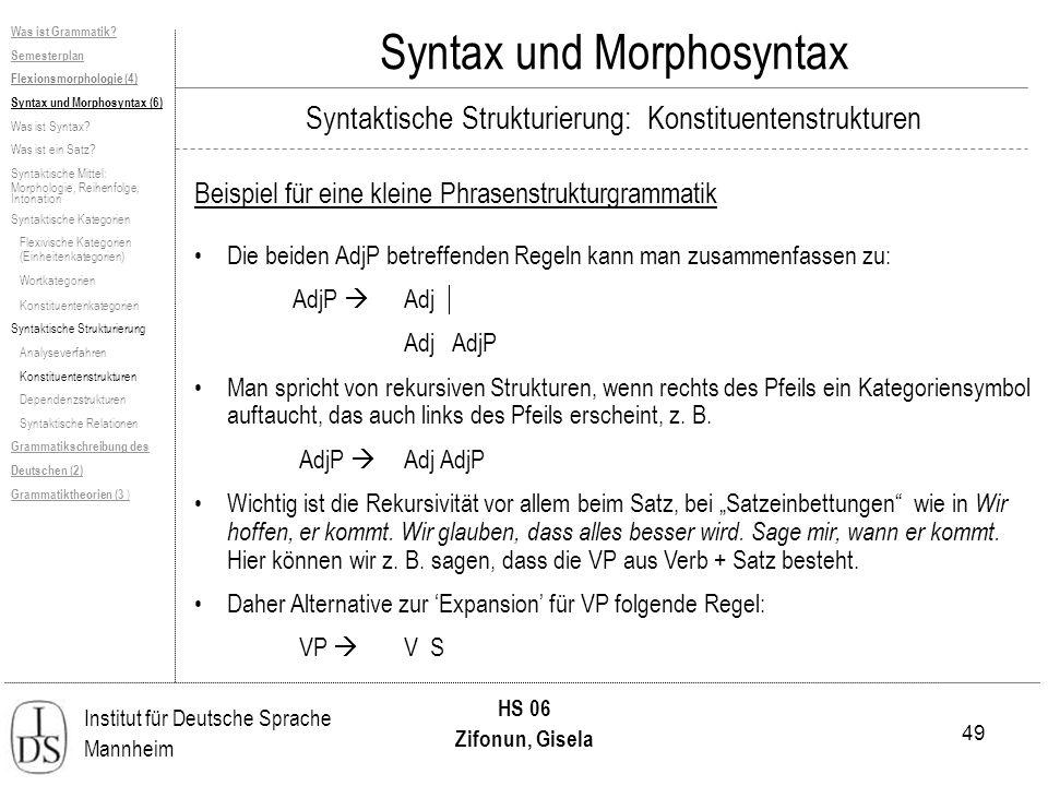 49 Institut für Deutsche Sprache Mannheim HS 06 Zifonun, Gisela Syntax und Morphosyntax Beispiel für eine kleine Phrasenstrukturgrammatik Die beiden AdjP betreffenden Regeln kann man zusammenfassen zu: AdjP Adj Adj AdjP Man spricht von rekursiven Strukturen, wenn rechts des Pfeils ein Kategoriensymbol auftaucht, das auch links des Pfeils erscheint, z.