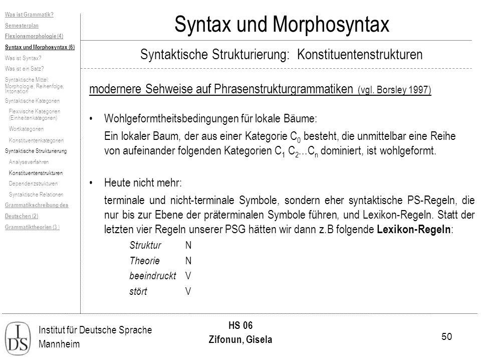 50 Institut für Deutsche Sprache Mannheim HS 06 Zifonun, Gisela Syntax und Morphosyntax modernere Sehweise auf Phrasenstrukturgrammatiken (vgl. Borsle