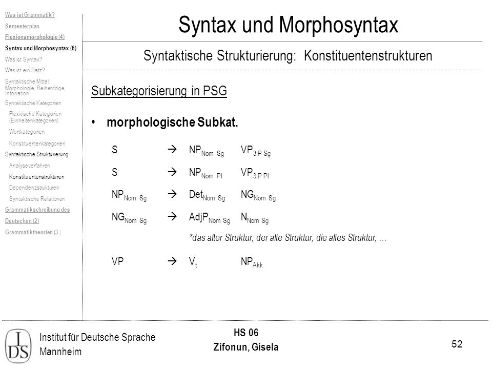 52 Institut für Deutsche Sprache Mannheim HS 06 Zifonun, Gisela Syntax und Morphosyntax Subkategorisierung in PSG morphologische Subkat. S NP Nom Sg V