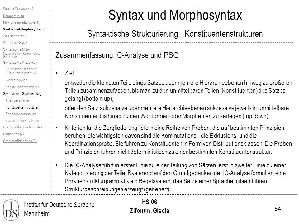 54 Institut für Deutsche Sprache Mannheim HS 06 Zifonun, Gisela Syntax und Morphosyntax Zusammenfassung IC-Analyse und PSG Ziel: entweder die kleinste