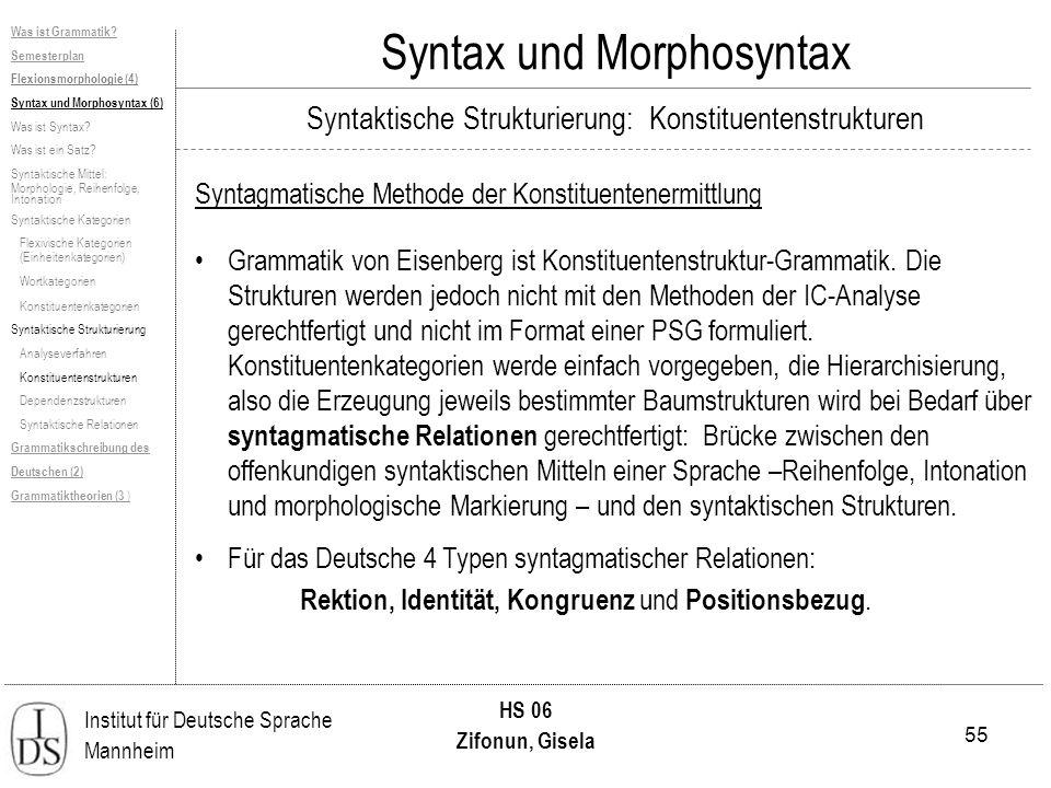 55 Institut für Deutsche Sprache Mannheim HS 06 Zifonun, Gisela Syntax und Morphosyntax Syntagmatische Methode der Konstituentenermittlung Grammatik von Eisenberg ist Konstituentenstruktur-Grammatik.