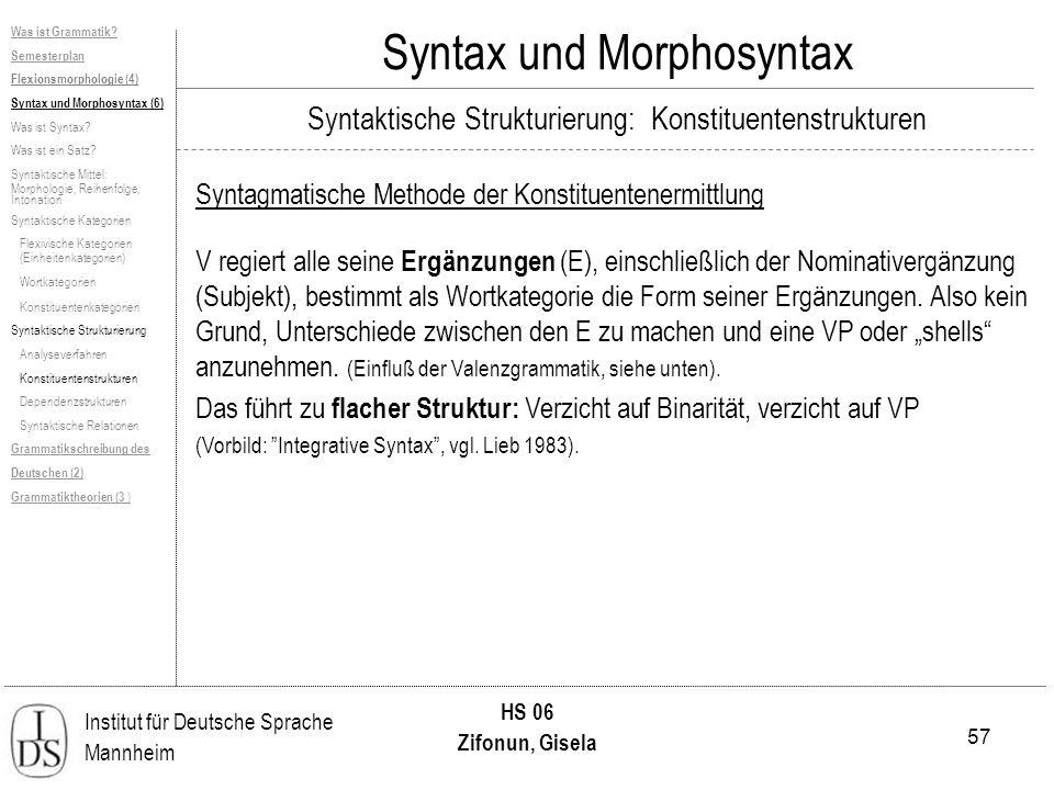 57 Institut für Deutsche Sprache Mannheim HS 06 Zifonun, Gisela Syntax und Morphosyntax Syntagmatische Methode der Konstituentenermittlung V regiert alle seine Ergänzungen (E), einschließlich der Nominativergänzung (Subjekt), bestimmt als Wortkategorie die Form seiner Ergänzungen.