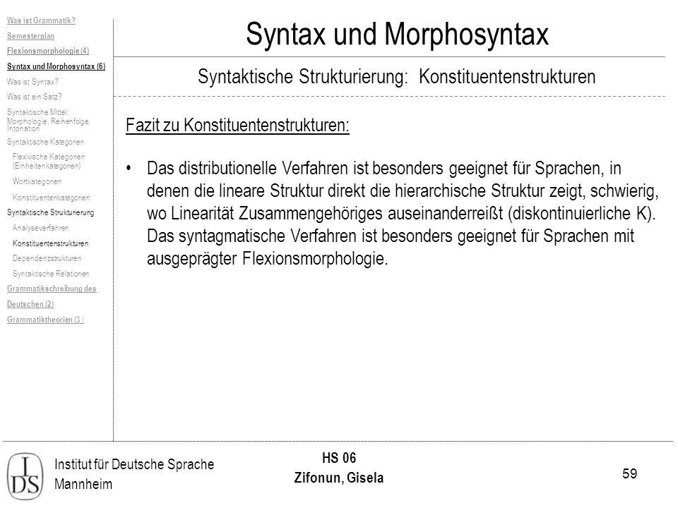 59 Institut für Deutsche Sprache Mannheim HS 06 Zifonun, Gisela Syntax und Morphosyntax Fazit zu Konstituentenstrukturen: Das distributionelle Verfahren ist besonders geeignet für Sprachen, in denen die lineare Struktur direkt die hierarchische Struktur zeigt, schwierig, wo Linearität Zusammengehöriges auseinanderreißt (diskontinuierliche K).